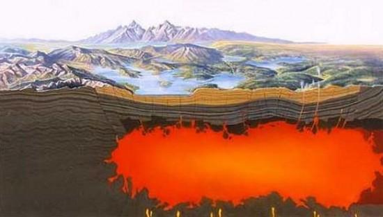 Magma - Igneous rocks for kids